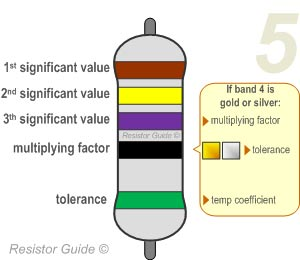 Resistor Color Code on capacitor identification chart