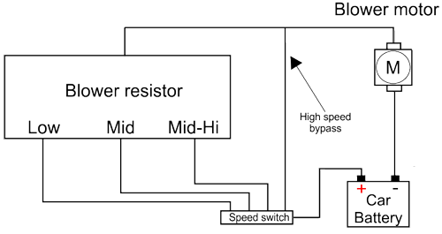 Blower resistor » Resistor Guide on
