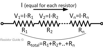 Resistors in Series