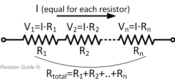 a circuit with resistors in series and how to calculate the equivalent resistance